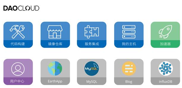 DaoCloud开创容器云平台新模式