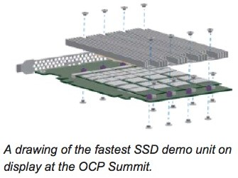 希捷推出PCIe x16 SSD,带宽10GB/s!?